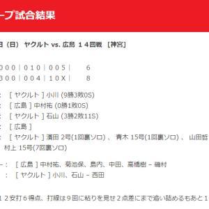 【カープ試合結果】2020年9月20日[ヤクルト8-6広島]