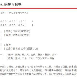 【カープ試合結果】2021年7月2日[広島7-1阪神]玉村昇悟7回1失点の好投で2勝目。鈴木誠也が口火の先制ソロ含む4打点。