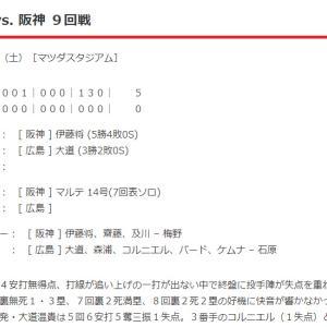 【カープ試合結果】2021年7月3日[広島0-5阪神]好機に一打が出ず、4安打0封負け。