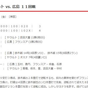 【カープ試合結果】2021年7月9日[ヤクルト4-3広島]鈴木誠也2本塁打も、抑えの栗林を使わずフランスア乱調でサヨナラ負け。