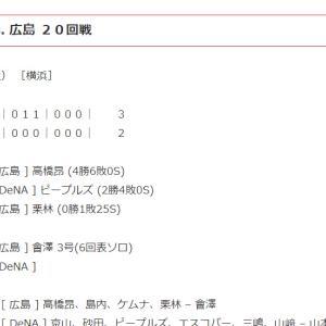 【カープ試合結果】2021年9月25日[DeNA2-3広島]高橋昂6回2失点で4勝目、會澤 勝ち越しソロ含む3安打1打点。