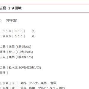 【カープ試合結果】2021年9月28日[阪神0-2広島]床田6回無失点で5勝目、鈴木誠 自己最多タイ30号。栗林 登板10試合連続セーブの新人記録更新。