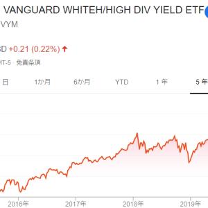 [画像解説]SBI証券で積立ETF実践(VYM:バンガード・米国高配当株式ETF)