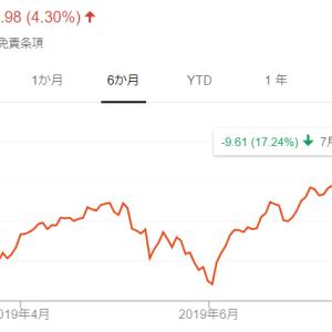 SPXLをSBI証券で購入(2019年8月:17%下落のため15万円分ほどを購入)
