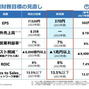 ●NTTが中期経営戦略の見直し 2023年度は145円配当を期待(今期の110円予想から31.8%増)