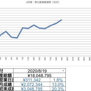 2020.08.19 日次報告