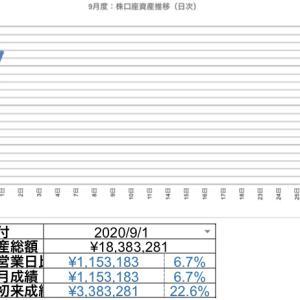 2020.09.01 日次報告