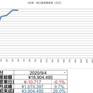 2020.09.04 日次・週次報告