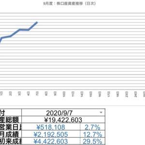 2020.09.07 日次報告