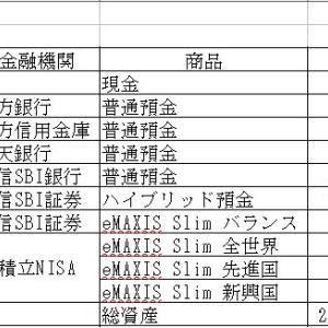 総資産集計(2019'08'16)