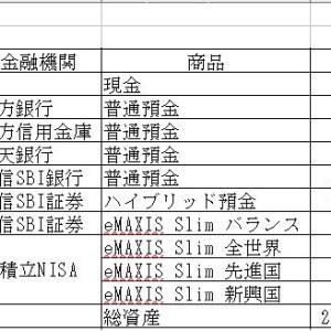 総資産集計(2019'10'15)