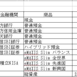 総資産集計(2019'11'15)