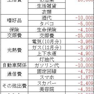 地方在住40代半ばのリアルな給与(2020/01)