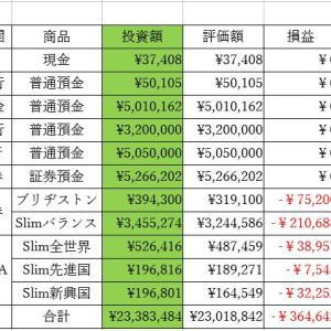 総資産集計(2020'5'15)