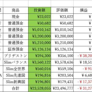 総資産集計(2020'6'15)