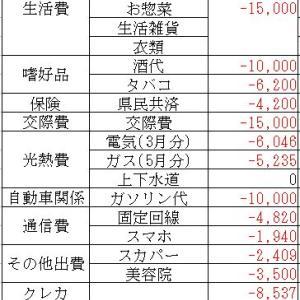地方在住40代半ばのリアルな給与(2020/06)