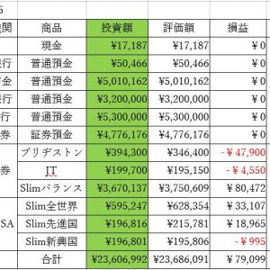 総資産集計(2020'7'15)