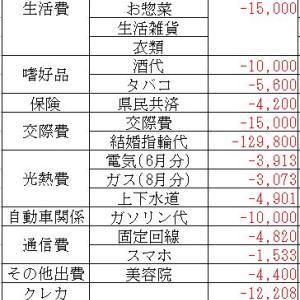 地方在住40代半ばのリアルな給与(2020/09)