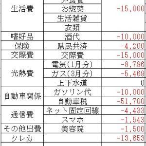 地方在住40代半ばのリアルな給与(2021/04)
