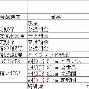 総資産集計(2019'08'15)