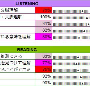 第243回 結果詳細(2019年9月29日)