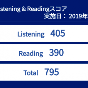 第246回 結果速報(2019年12月15日)