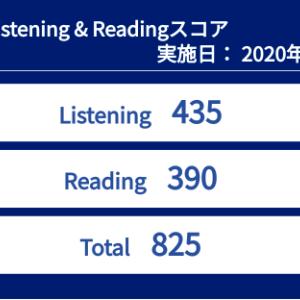 TOEIC 第253回 結果速報(2020年10月4日)