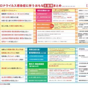 新型コロナウイルスに伴う主な支援策(久喜市版)
