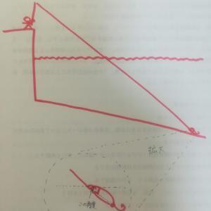 【ダイソージグ】リトリーブ中のジグの角度の計算方法