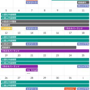 □追記 お手製星読みカレンダーについて