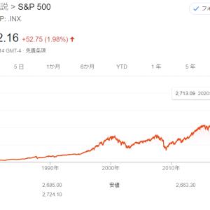 でも結局S&P500インデックスを買っておくのが正解?