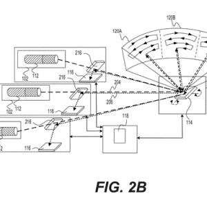 InnovizのLiDAR特許出願動向