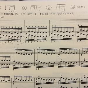 大人ピアノ☆ハノンの進度と練習