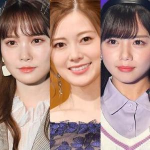 第8回「女性アイドル顔だけ総選挙2020」結果ランキングまとめ