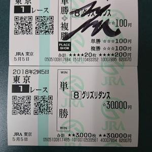 3歳未勝利戦に単勝3万勝負!石川騎手サインも貰う!バッグヤードツアーにも当選したお話し~2018年GW東京競馬場の思い出~