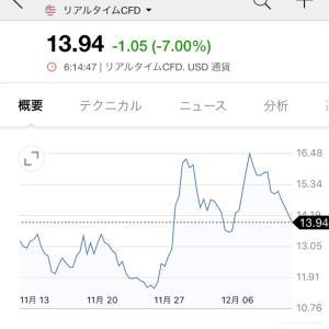 イベント通過 日経平均24,000円へ!