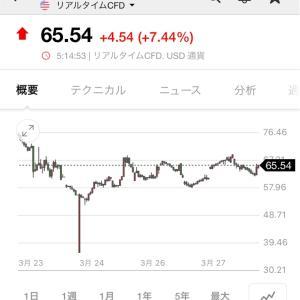 20/3/27 収支 日レバ-35.29% QQQ+0.36%