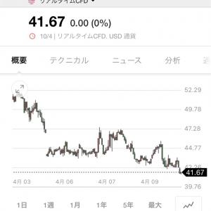 20/4/10 収支 日レバ-32.22%QQQ+5.04%