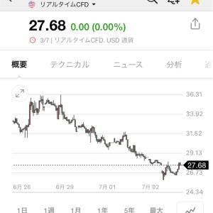 20/7/3 収支 日レバ-12.31%,QQQ+31.85%