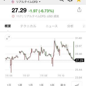 20/7/10 収支 日レバ-12.12%QQQ+37.97%