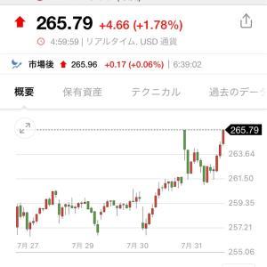 20/7/31 収支 日レバ-16.83%QQQ+38.95%