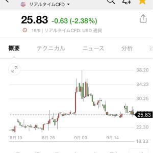 20/9/18 収支 日レバ-4.2%QQQ+39.5%