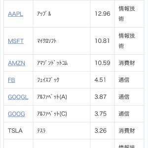 20/11/15 投資対象QQQ 構成銘柄GAFAM