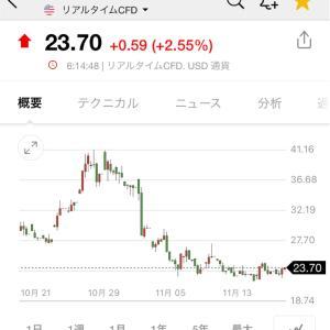 20/11/20 収支 QQQ+43.7% 利確+2,099,360円