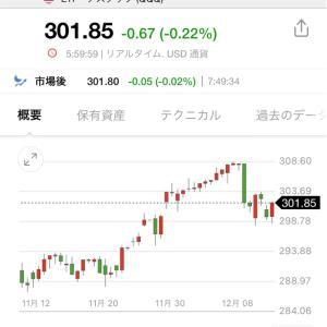 20/12/11 収支+2,099,360 QQQ+49.4%