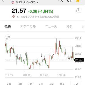 20/12/18 収支+2,099,360 QQQ+154%