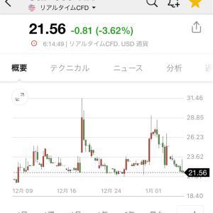 21/1/9収支 QQQ+155%