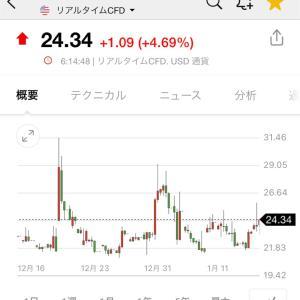 21/1/15 収支 QQQ+155%