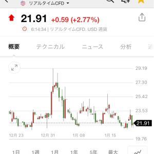 21/1/22 収支 QQQ+161%