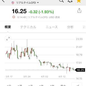 21/4/16 収支594,888円 ポジションなし